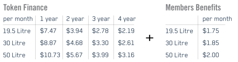 Order-Price-Rate-Card